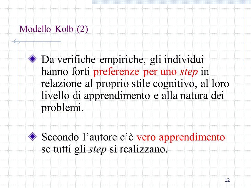 12 Modello Kolb (2) Da verifiche empiriche, gli individui hanno forti preferenze per uno step in relazione al proprio stile cognitivo, al loro livello