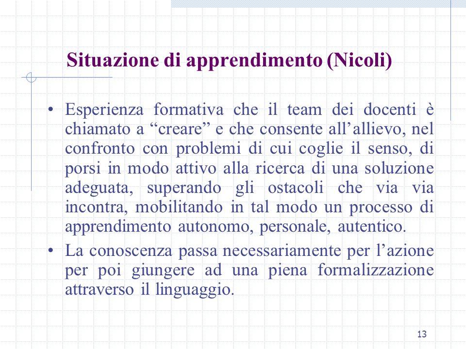 13 Situazione di apprendimento (Nicoli) Esperienza formativa che il team dei docenti è chiamato a creare e che consente allallievo, nel confronto con