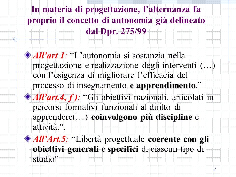 2 In materia di progettazione, lalternanza fa proprio il concetto di autonomia già delineato dal Dpr. 275/99 e apprendimento Allart 1: Lautonomia si s