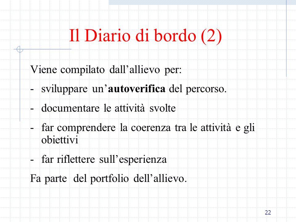 22 Il Diario di bordo (2) Viene compilato dallallievo per: -sviluppare unautoverifica del percorso. -documentare le attività svolte -far comprendere l
