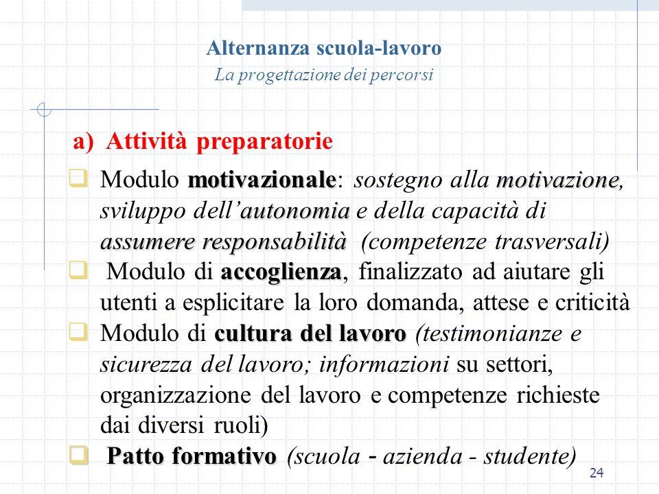 24 Alternanza scuola-lavoro La progettazione dei percorsi a)Attività preparatorie M odulo m mm motivazionale: s ostegno alla motivazione, sviluppo del