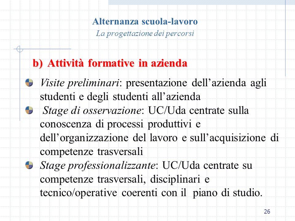 26 Alternanza scuola-lavoro La progettazione dei percorsi b)A ttività formative in azienda Visite preliminari: presentazione dellazienda agli studenti