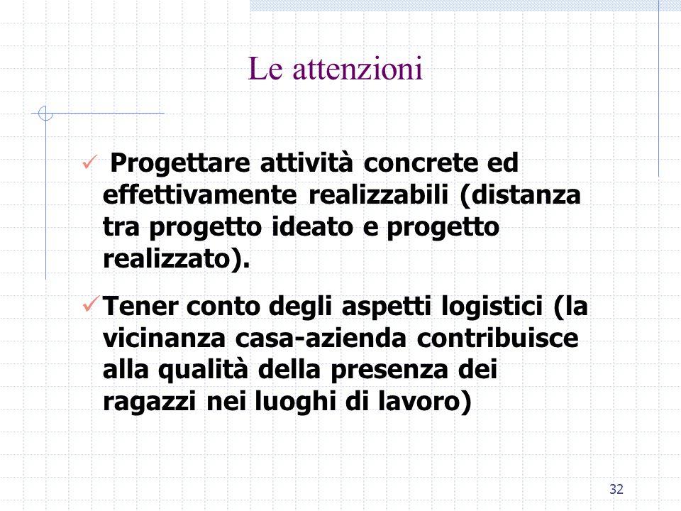 32 Le attenzioni Progettare attività concrete ed effettivamente realizzabili (distanza tra progetto ideato e progetto realizzato). Tener conto degli a