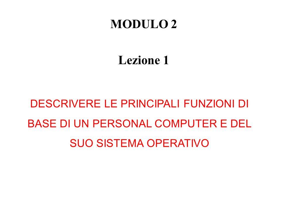 MODULO 2 Lezione 1 DESCRIVERE LE PRINCIPALI FUNZIONI DI BASE DI UN PERSONAL COMPUTER E DEL SUO SISTEMA OPERATIVO
