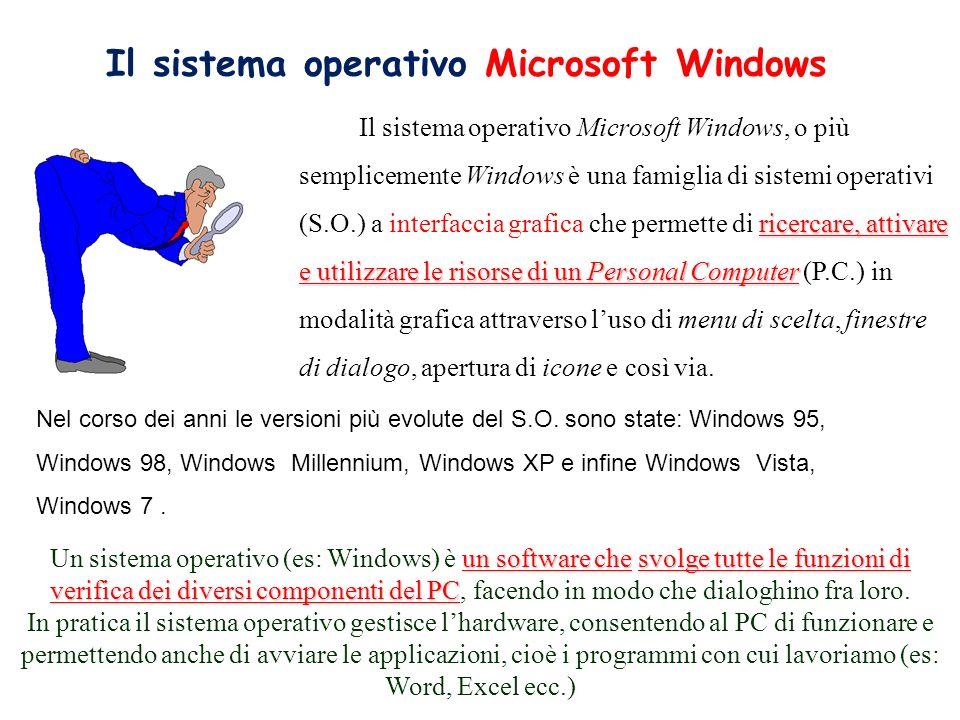 ricercare, attivare e utilizzare le risorse di un Personal Computer Il sistema operativo Microsoft Windows, o più semplicemente Windows è una famiglia