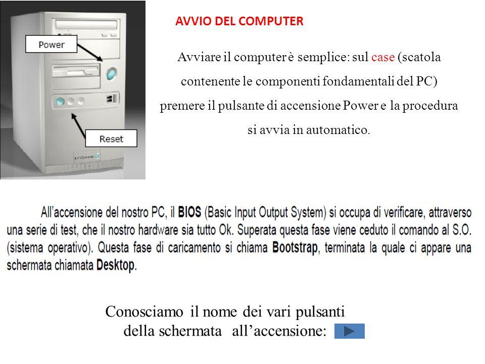 AVVIO DEL COMPUTER Avviare il computer è semplice: sul case (scatola contenente le componenti fondamentali del PC) premere il pulsante di accensione P