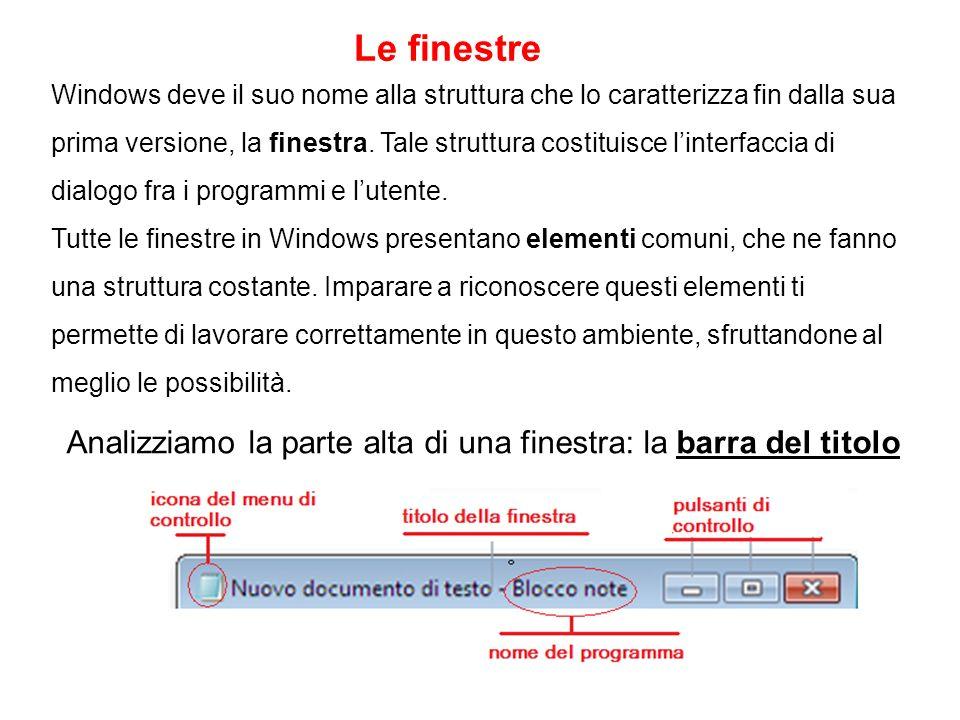 Le finestre Windows deve il suo nome alla struttura che lo caratterizza fin dalla sua prima versione, la finestra. Tale struttura costituisce linterfa
