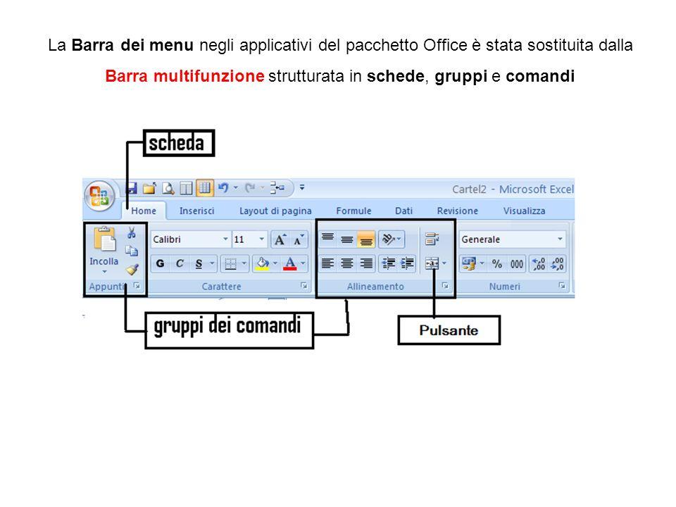La Barra dei menu negli applicativi del pacchetto Office è stata sostituita dalla Barra multifunzione strutturata in schede, gruppi e comandi