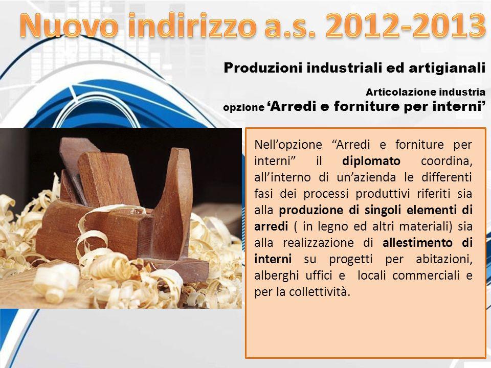 Produzioni industriali ed artigianali Articolazione industria opzione Arredi e forniture per interni Nellopzione Arredi e forniture per interni il dip