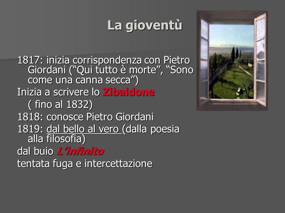 La gioventù 1817: inizia corrispondenza con Pietro Giordani (Qui tutto è morte, Sono come una canna secca) Inizia a scrivere lo Zibaldone ( fino al 18