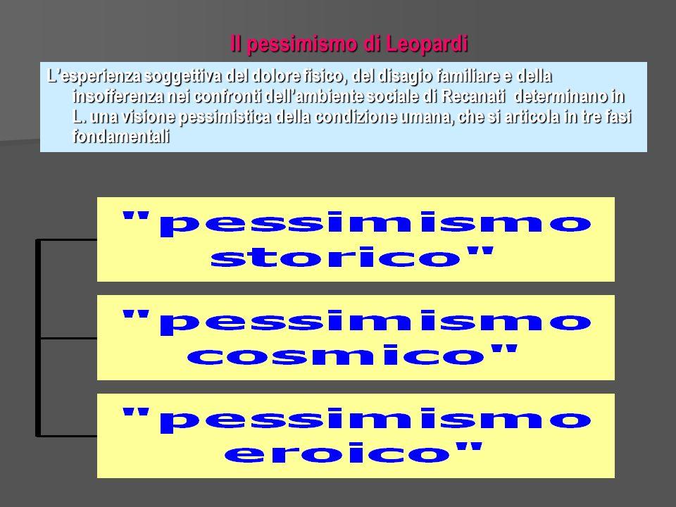 Il pessimismo di Leopardi Lesperienza soggettiva del dolore fisico, del disagio familiare e della insofferenza nei confronti dellambiente sociale di R