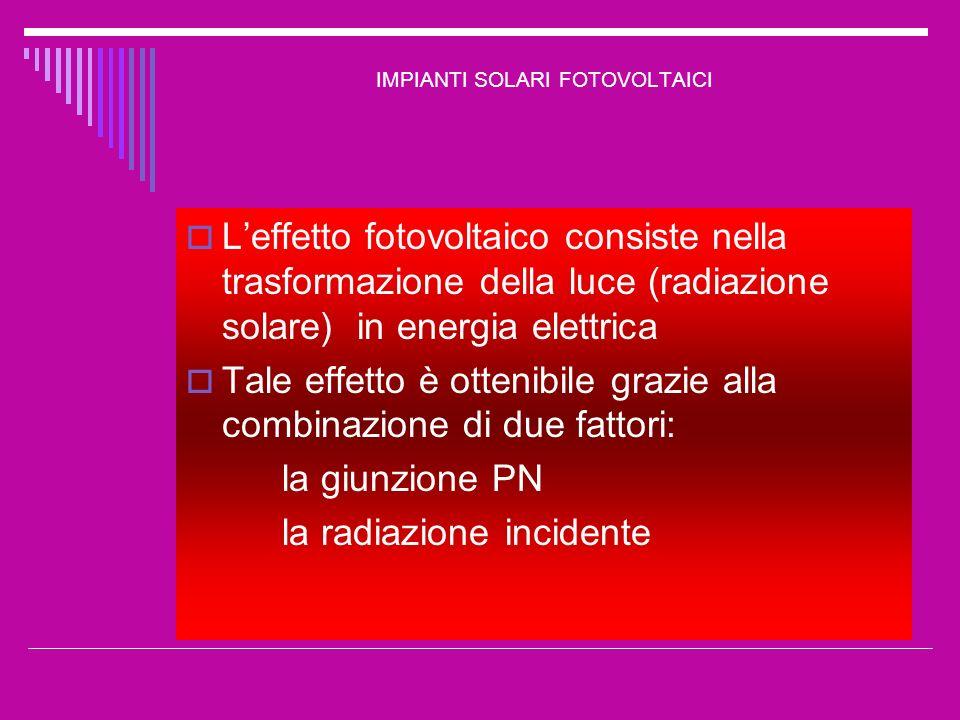 IMPIANTI SOLARI FOTOVOLTAICI La radiazione solare deve avere una precisa lunghezza donda: utilizzando come semiconduttore il silicio lenergia necessaria a liberare una coppia elettrone- lacuna corrisponde ad una lunghezza donda massima per la radiazione luminosa di 1,15 mm