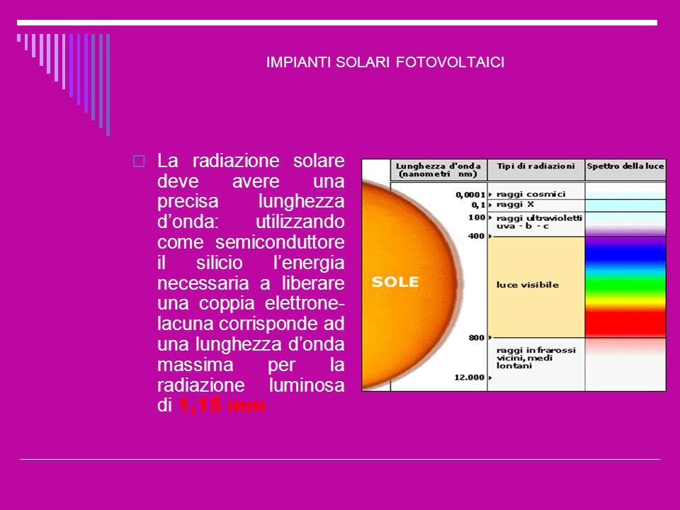 IMPIANTI SOLARI FOTOVOLTAICI La radiazione solare deve avere una precisa lunghezza donda: utilizzando come semiconduttore il silicio lenergia necessar
