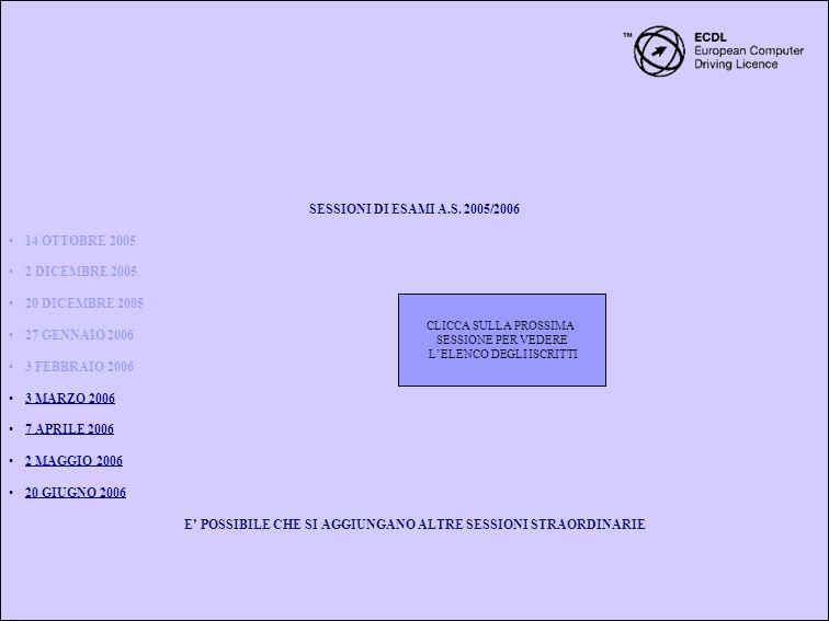 3 MARZO 2006 LA SESSIONE E PREVISTA SECONDO QUESTA DISPOSIZIONE Candidato n.esa mi tutori al ora inizio ora fine postazio ne ZAHIRI CHERCKI215.0016.30LABSIS01 LUSTRINI VALENTINA1116.3018.00LABSIS01 ALBANI FRANCESCO118.0018.45LABSIS01 CARDINALI MORENO2115.0017.00LABSIS02 NARDUZZI SIMONA1117.0018.15LABSIS02 CESARI ANDREA2115.0017.00LABSIS03 ALESSI NICOLO 1117.0018.15LABSIS03 JACOBO ALEJANDRA215.0016.30LABSIS04 COLINELLI BRUNA1116.3017.45LABSIS04 CECCARELLI MICHELE117.4518.30LABSIS04 DI MICHELE DOMENICO2115.0017.00LABSIS05 SEWUNET MICHELE1117.0018.15LABSIS05 PAZZIELLI MARCO1115.0016.15LABSIS06 ASTOLFI ADALGISA1116.1517.30LABSIS06 SANTINI FRANCESCO1117.3018.45LABSIS06
