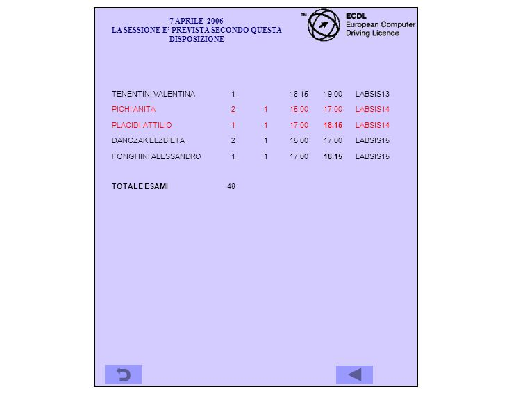 7 APRILE 2006 LA SESSIONE E PREVISTA SECONDO QUESTA DISPOSIZIONE TENENTINI VALENTINA118.1519.00LABSIS13 PICHI ANITA2115.0017.00LABSIS14 PLACIDI ATTILIO1117.0018.15LABSIS14 DANCZAK ELZBIETA2115.0017.00LABSIS15 FONGHINI ALESSANDRO1117.0018.15LABSIS15 TOTALE ESAMI48