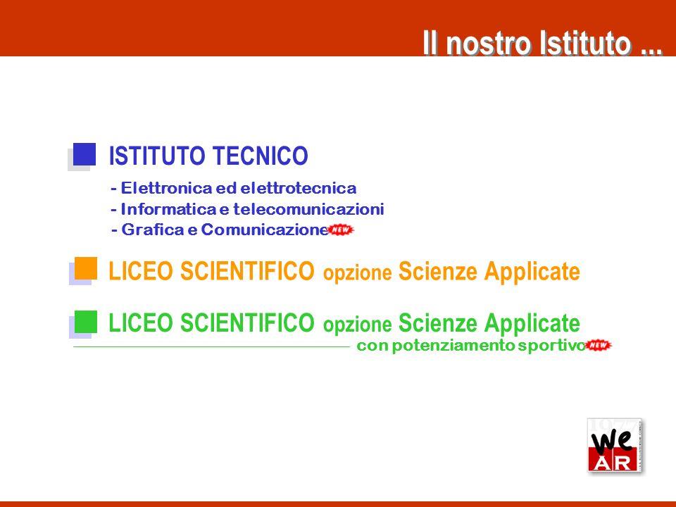 LICEO SCIENTIFICO opzione Scienze Applicate con potenziamento sportivo Il nostro Istituto... LICEO SCIENTIFICO opzione Scienze Applicate - Elettronica