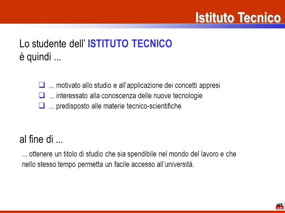 Istituto Tecnico... motivato allo studio e allapplicazione dei concetti appresi... interessato alla conoscenza delle nuove tecnologie... predisposto a