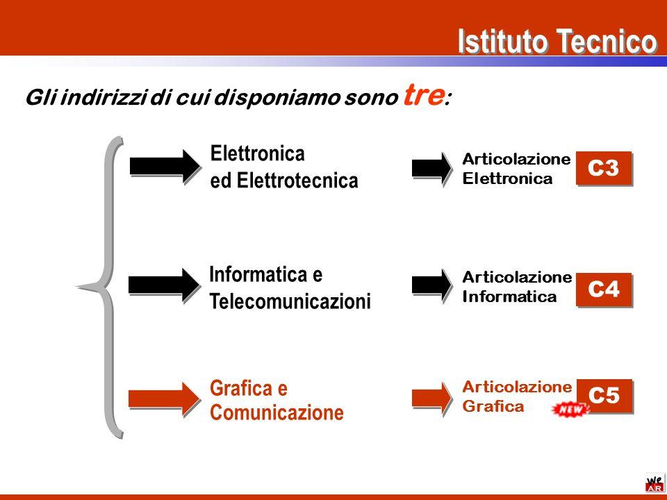 Istituto Tecnico Gli indirizzi di cui disponiamo sono tre : Elettronica ed Elettrotecnica Informatica e Telecomunicazioni Articolazione Elettronica Ar