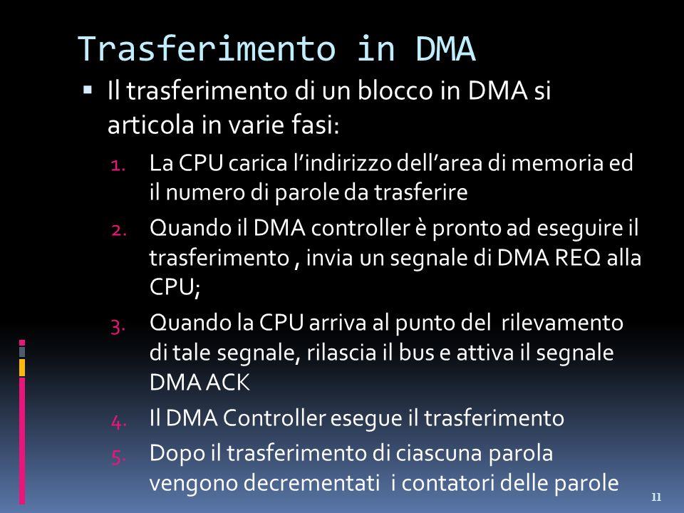 Trasferimento in DMA Il trasferimento di un blocco in DMA si articola in varie fasi: 1. La CPU carica lindirizzo dellarea di memoria ed il numero di p