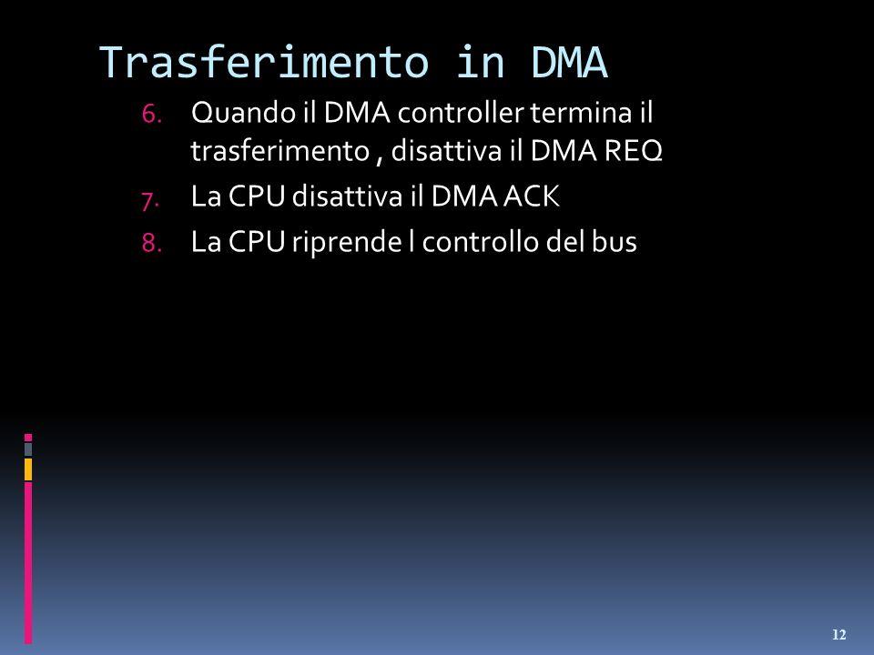 Trasferimento in DMA 6. Quando il DMA controller termina il trasferimento, disattiva il DMA REQ 7. La CPU disattiva il DMA ACK 8. La CPU riprende l co