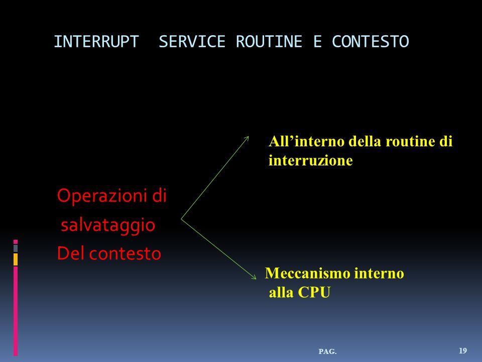 INTERRUPT SERVICE ROUTINE E CONTESTO Operazioni di salvataggio Del contesto PAG. 19 Allinterno della routine di interruzione Meccanismo interno alla C