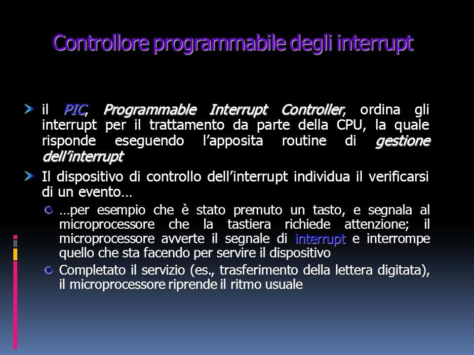 Controllore programmabile degli interrupt PIC Programmable Interrupt Controller gestione dellinterrupt il PIC, Programmable Interrupt Controller, ordi
