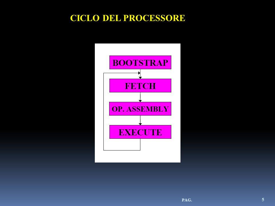 CICLO DEL PROCESSORE 5 PAG.