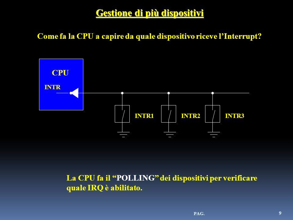 Gestione di più dispositivi CPU INTR INTR1INTR2INTR3 La CPU fa il POLLING dei dispositivi per verificare quale IRQ è abilitato. Come fa la CPU a capir