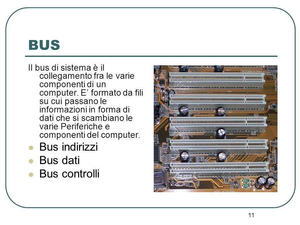 11 BUS Il bus di sistema è il collegamento fra le varie componenti di un computer. E formato da fili su cui passano le informazioni in forma di dati c