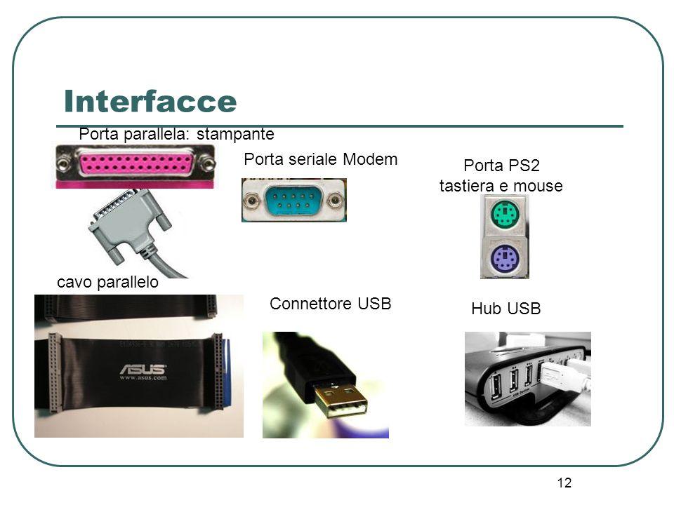 12 Interfacce Porta parallela: stampante Porta seriale Modem cavo parallelo Porta PS2 tastiera e mouse Connettore USB Hub USB