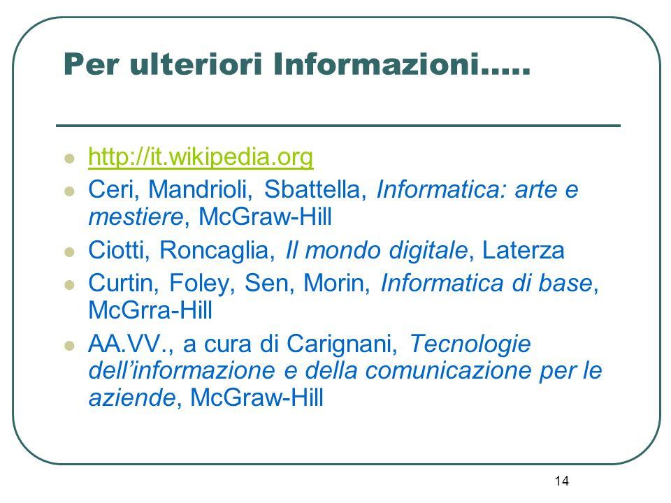 14 Per ulteriori Informazioni….. http://it.wikipedia.org Ceri, Mandrioli, Sbattella, Informatica: arte e mestiere, McGraw-Hill Ciotti, Roncaglia, Il m