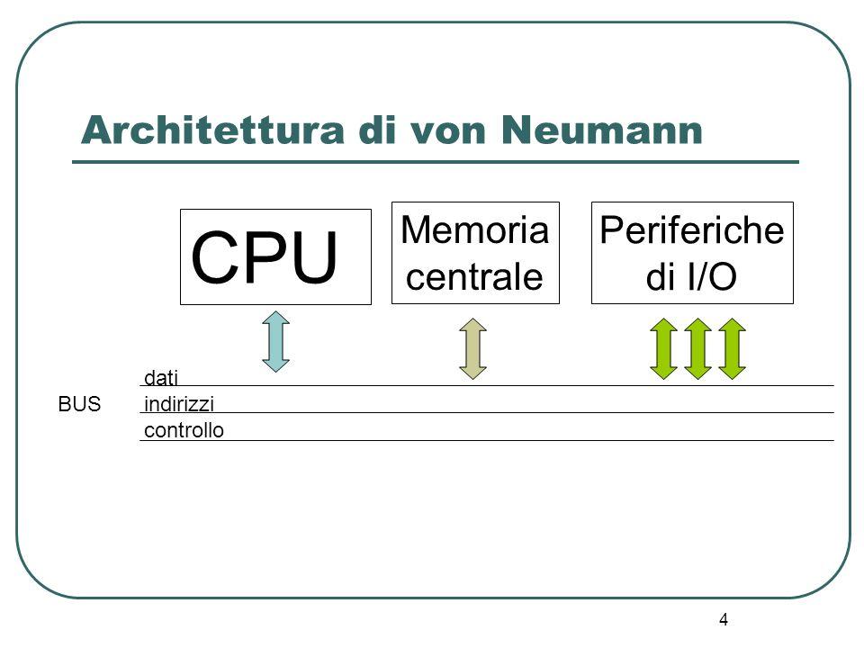4 Architettura di von Neumann CPU Memoria centrale Periferiche di I/O dati BUSindirizzi controllo