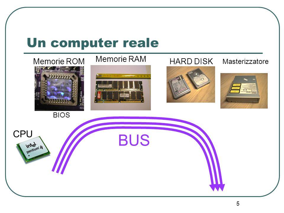 5 Un computer reale CPU Memorie RAM HARD DISK Masterizzatore Memorie ROM BIOS BUS