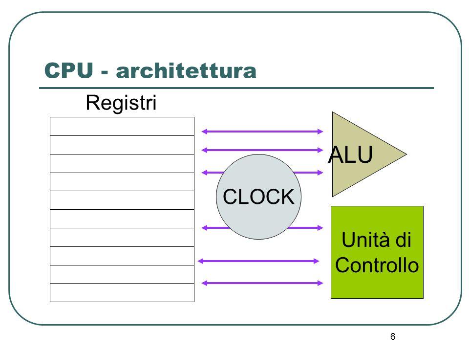 6 CPU - architettura ALU Unità di Controllo Registri CLOCK