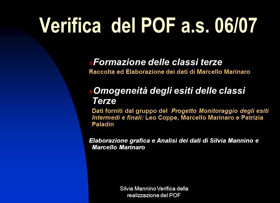 Silvia Mannino Verifica della realizzazione del POF Omogeneità classi terze a.s.06/07 Media della classe uguale alla sufficienza per R=1