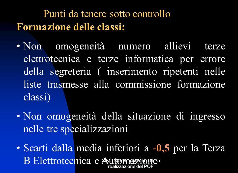 Silvia Mannino Verifica della realizzazione del POF Punti da tenere sotto controllo Formazione delle classi: Non omogeneità numero allievi terze elett
