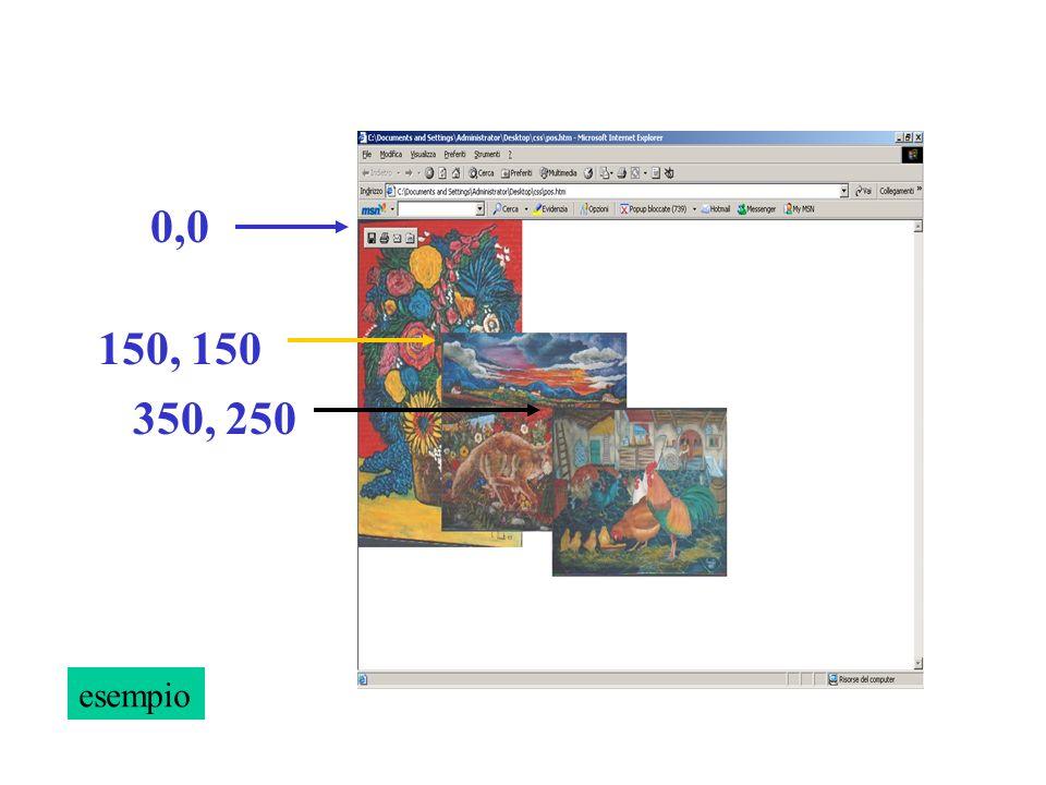 0,0 150, 150 350, 250 esempio