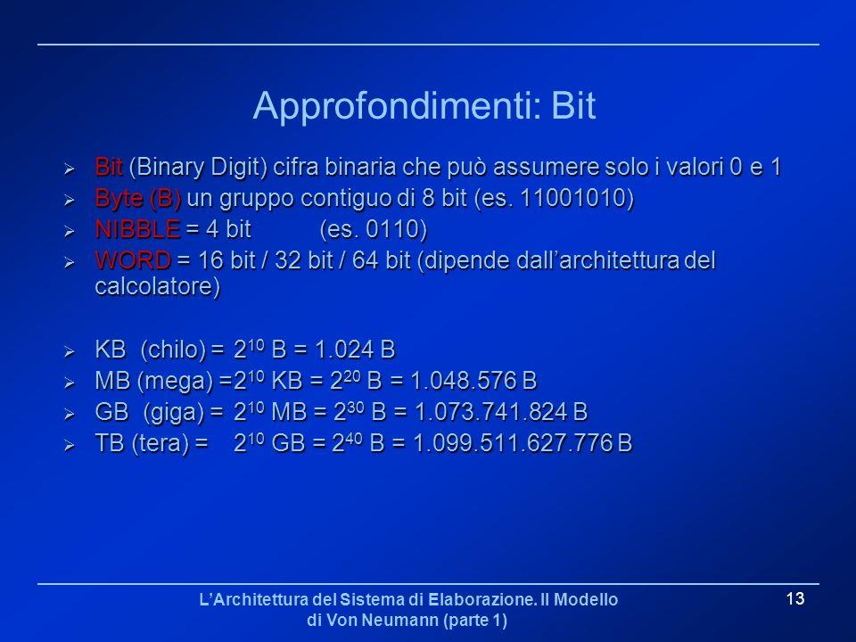 LArchitettura del Sistema di Elaborazione. Il Modello di Von Neumann (parte 1) 13 Approfondimenti: Bit Bit (Binary Digit) cifra binaria che può assume