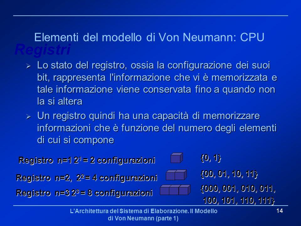 LArchitettura del Sistema di Elaborazione. Il Modello di Von Neumann (parte 1) 14 Elementi del modello di Von Neumann: CPU Lo stato del registro, ossi