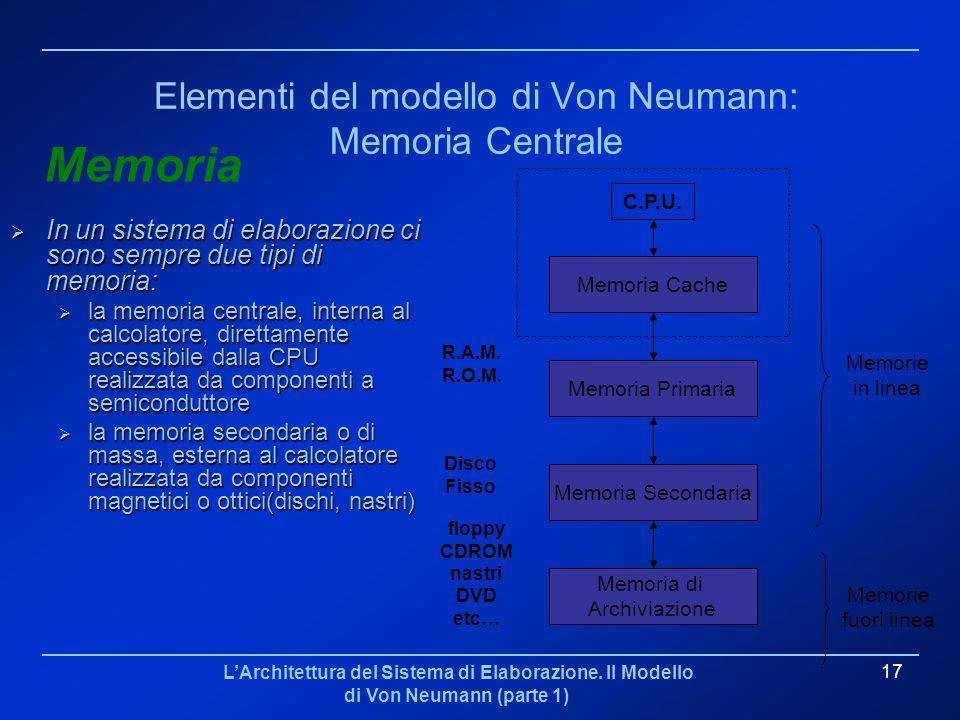 LArchitettura del Sistema di Elaborazione. Il Modello di Von Neumann (parte 1) 17 Elementi del modello di Von Neumann: Memoria Centrale In un sistema