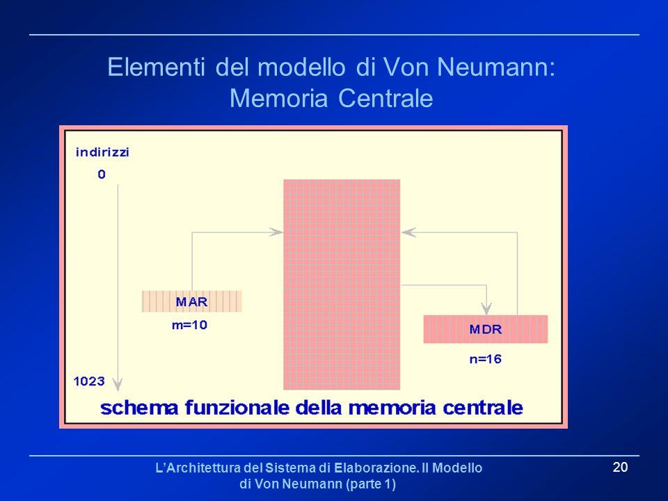 LArchitettura del Sistema di Elaborazione. Il Modello di Von Neumann (parte 1) 20 Elementi del modello di Von Neumann: Memoria Centrale