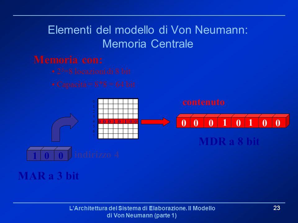 LArchitettura del Sistema di Elaborazione. Il Modello di Von Neumann (parte 1) 23 Elementi del modello di Von Neumann: Memoria Centrale 01234567012345