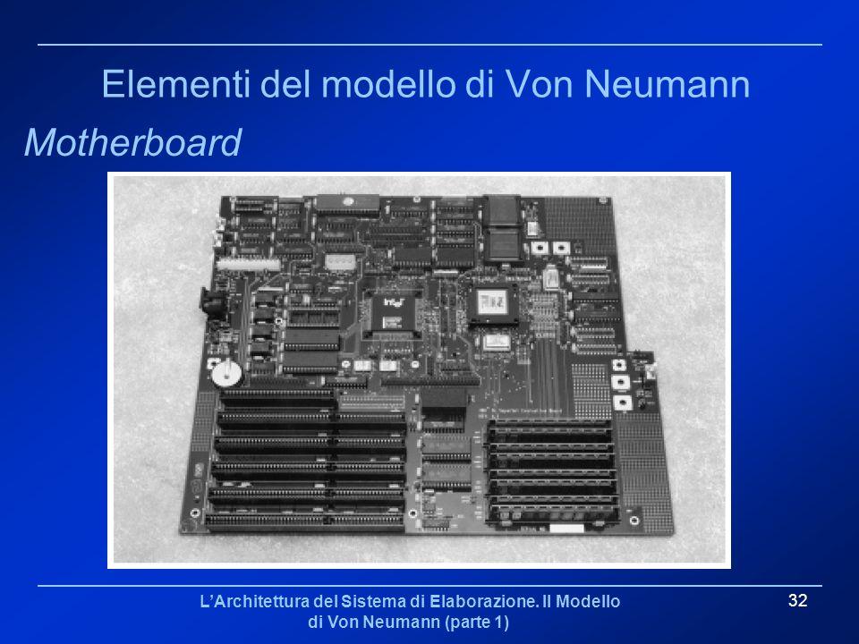 LArchitettura del Sistema di Elaborazione. Il Modello di Von Neumann (parte 1) 32 Elementi del modello di Von Neumann Motherboard