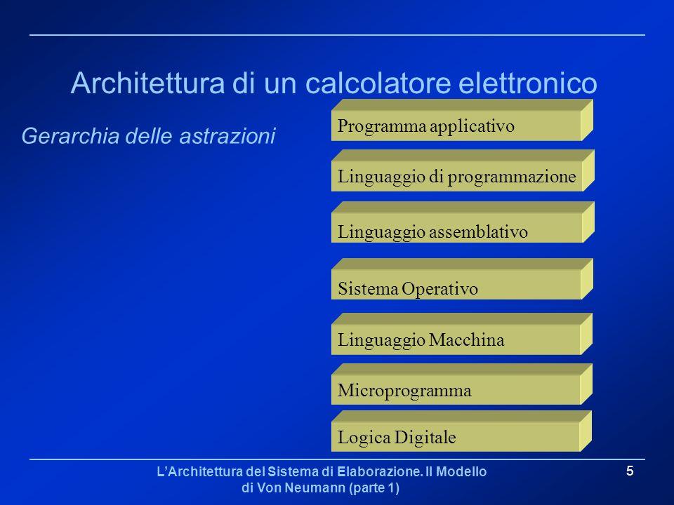 LArchitettura del Sistema di Elaborazione. Il Modello di Von Neumann (parte 1) 5 Architettura di un calcolatore elettronico Programma applicativo Ling