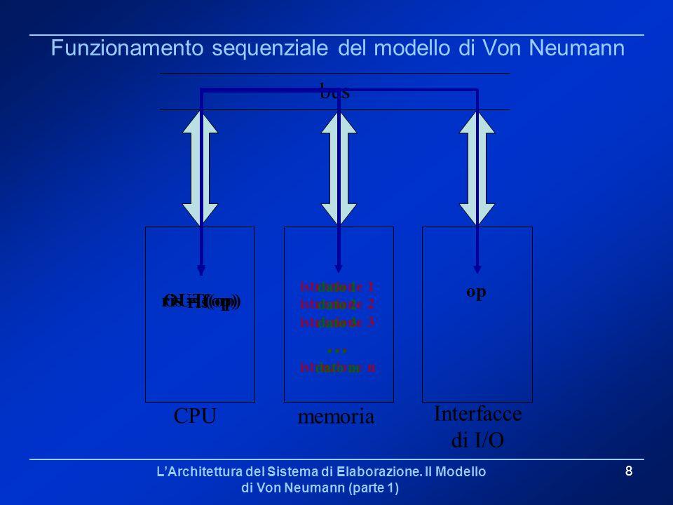 LArchitettura del Sistema di Elaborazione. Il Modello di Von Neumann (parte 1) 8 CPU memoria Interfacce di I/O bus Funzionamento sequenziale del model