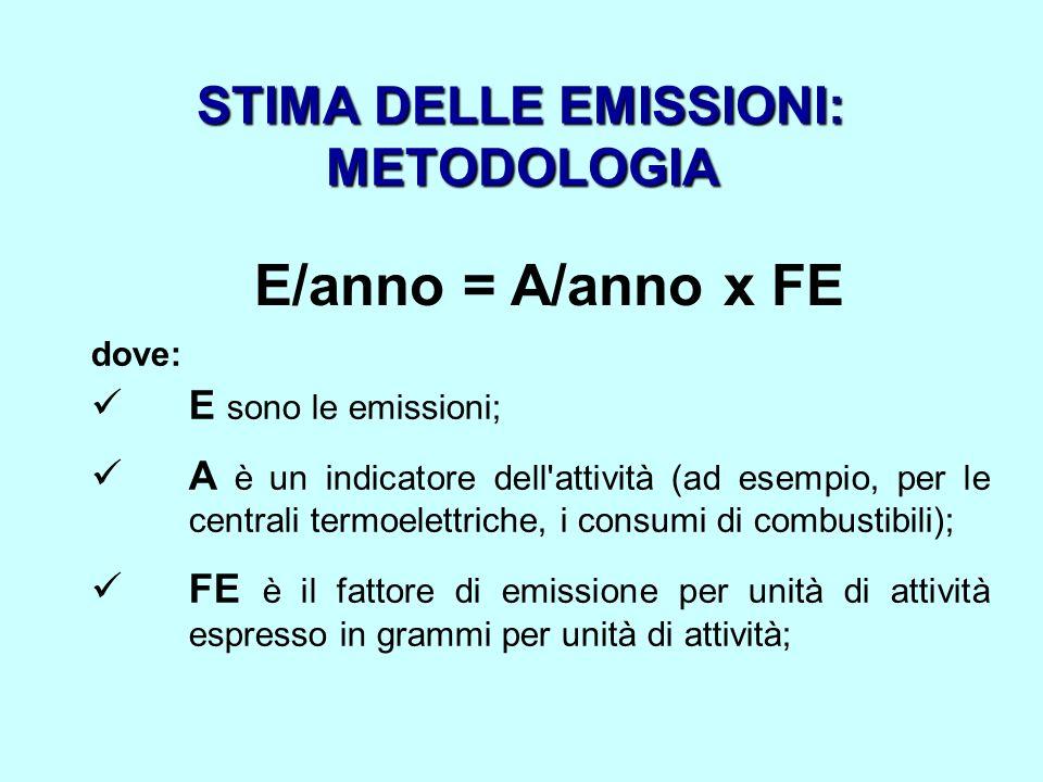 STIMA DELLE EMISSIONI: METODOLOGIA dove: E sono le emissioni; A è un indicatore dell'attività (ad esempio, per le centrali termoelettriche, i consumi