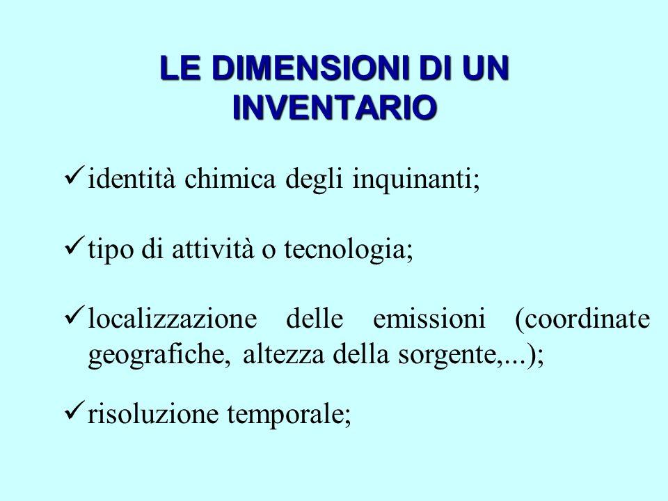 LE DIMENSIONI DI UN INVENTARIO identità chimica degli inquinanti; tipo di attività o tecnologia; localizzazione delle emissioni (coordinate geografich