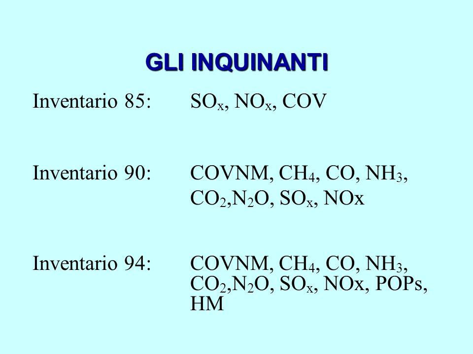 GLI INQUINANTI Inventario 85: SO x, NO x, COV Inventario 90: COVNM, CH 4, CO, NH 3, CO 2,N 2 O, SO x, NOx Inventario 94: COVNM, CH 4, CO, NH 3, CO 2,N
