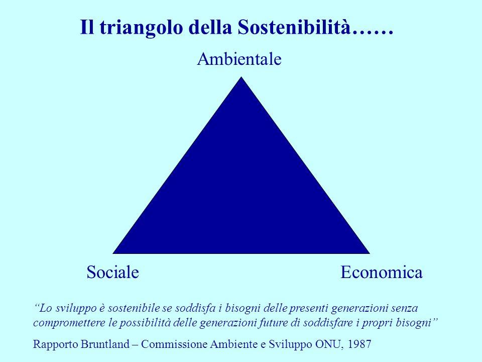 Ambientale EconomicaSociale Lo sviluppo è sostenibile se soddisfa i bisogni delle presenti generazioni senza compromettere le possibilità delle genera