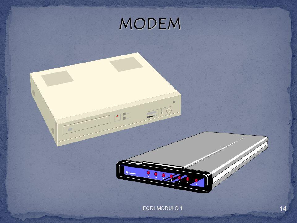 MODEM MODEM 14 ECDL MODULO 1